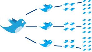 Releasing The Marketing Potential Of Twitter